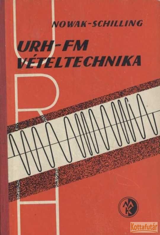 URH-FM vételtechnika