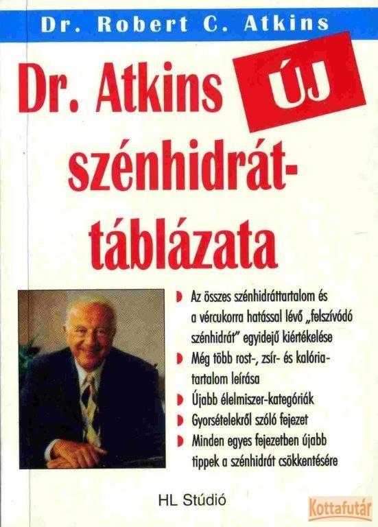 Dr. Atkins szénhidráttáblázata